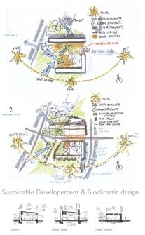 MPL - HQE + Bioclimatic design @VongDC